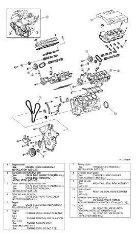 MAZDA CX-9 CX9 2007 - 2012 FACTORY SERVICE REPAIR WORKSHOP MAINTENANCE MANUAL
