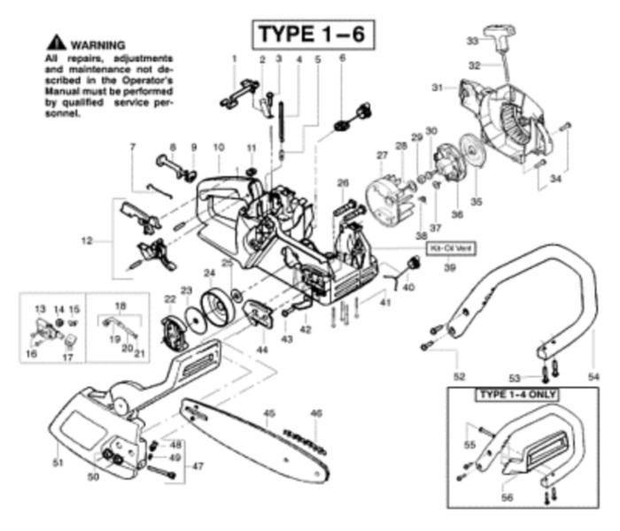 Homelite 33cc Chainsaw Manual