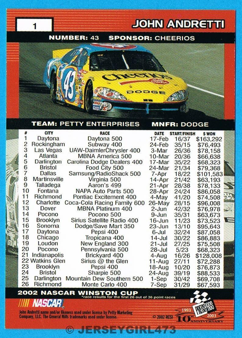 John Andretti 2003 Press Pass NASCAR Racing Card #1