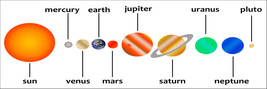 The Planets Bookmark - $2.95