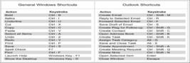 Windows + Outlook Shortcuts Chart Bookmark - $2.95