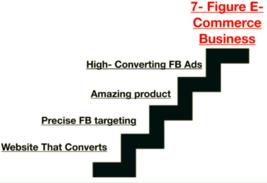Alex Fedotoff 7 Figure Ecommerce Blueprint. Internet Marketing Video Course - $4.76