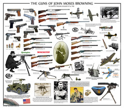 The Guns Ot John Moses Browning  Poster 12x19 inches (32x49cm) - $5.00