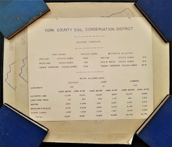 LOT 1930-40 antique 5pc YORK PA MAPS corderus water map and others - $68.95
