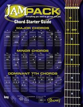 Acoustic Guitar Chord Chart 24X36 inch poster, electric guitar chart - $18.99