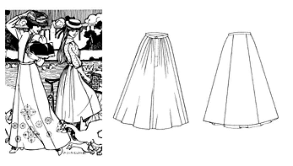 Folkwear Victorian Walking Skirt #209 Sewing and 23 similar items
