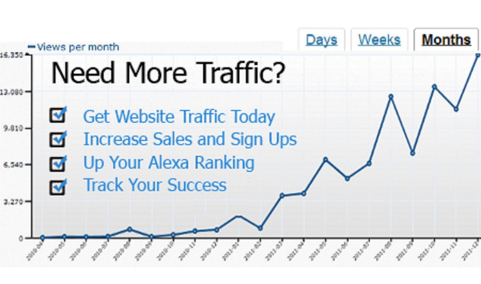 10.000+ Guaranteed Website Visitors from Yeahgoshopping
