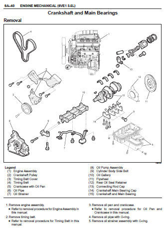 ISUZU AXIOM 2002 ULTIMATE FACTORY OEM SERVICE REPAIR WORKSHOP FSM MANUAL