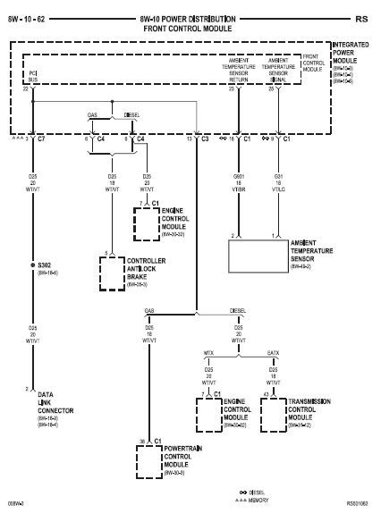 Wiring Schematic For 2006 Chrysler Town And Country Manual Guide