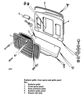LAND ROVER SERIES III FACTORY OEM SERVICE REPAIR WORKSHOP FSM MAINTENANCE MANUAL