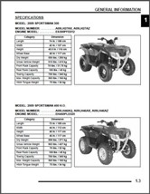 2009 Polaris Sportsman 300 / Sportsman 400 H.O. Service Repair Manual CD - $12.00