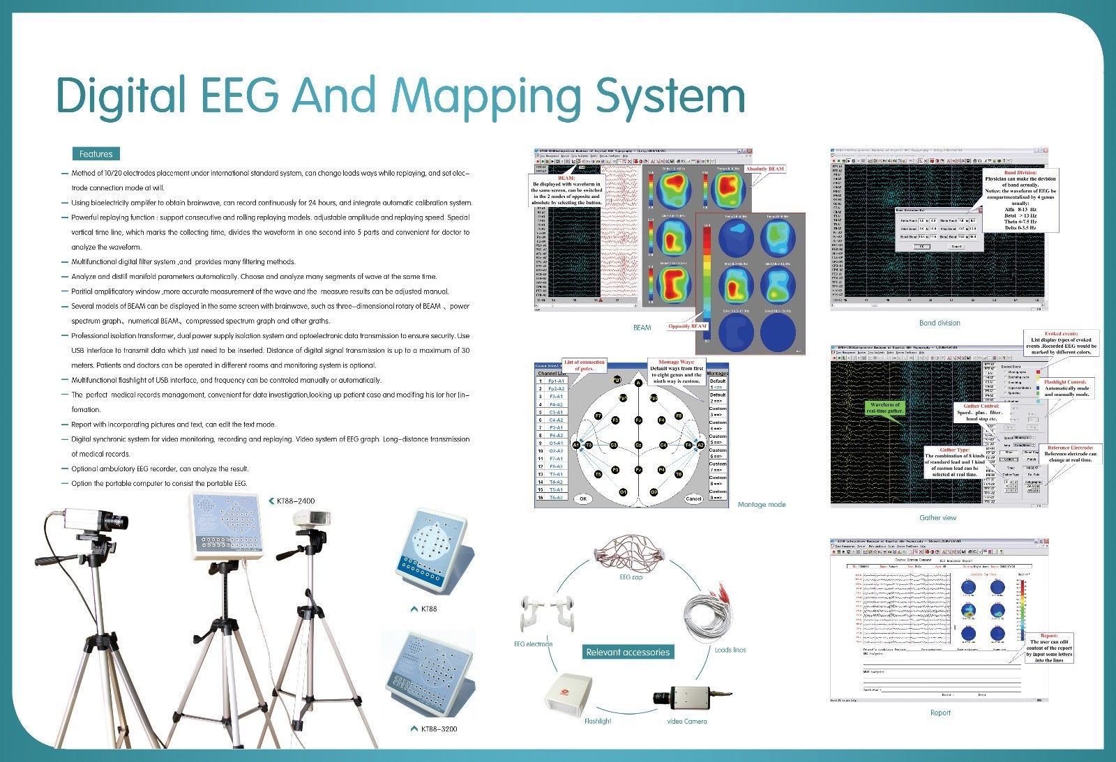 CE Contec KT88 16-Channel Digital EEG Machine& Mapping System PC Software+Tripod