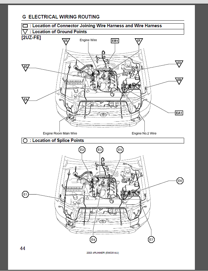 2002 Toyota 4runner Manual Ebook