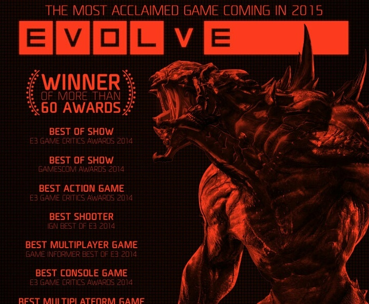 Sony PS 4 Evolve Mature Video Game