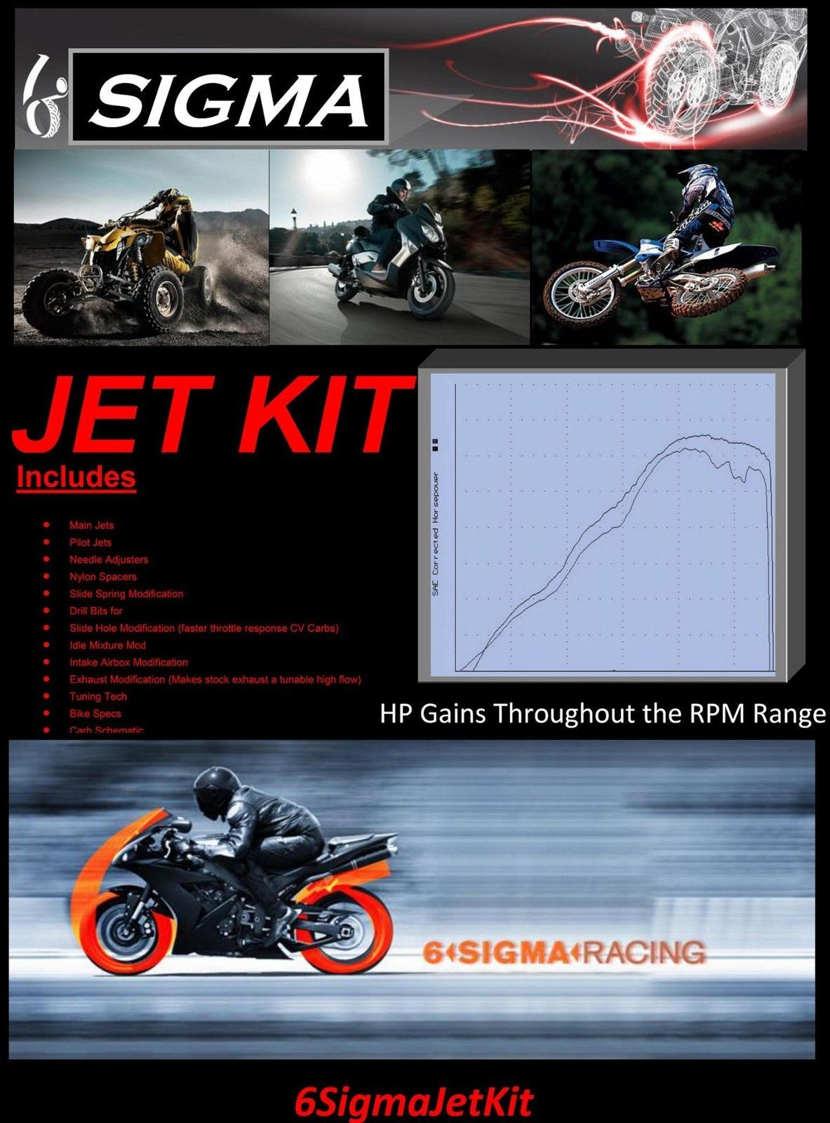 Kawasaki KXF250 KXF 250cc 250 6Sig Custom Carburetor Carb Stage 1-3 Jet Kit