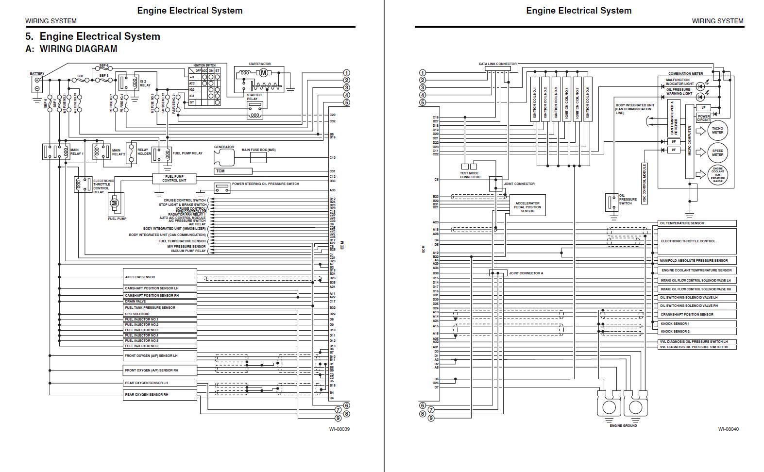 2006 Subaru B9 Tribeca Factory Repair Service Manual ...