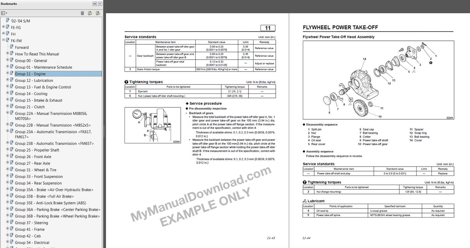 2002-2004 Mitsubishi FUSO FE FG FH FK FM Factory Repair Service Manual TWSE0101