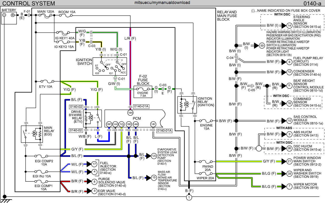 2007 Mazda Miata Engine Diagram Schematics Wiring Diagrams \u2022 2002  Mazda MPV Engine Diagram Mazda Miata Mx 5 Wiring Diagrams