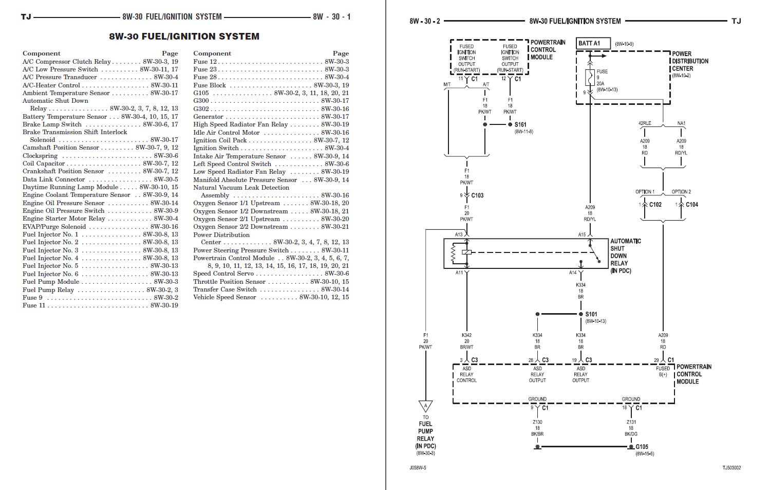 1998 jeep wrangler tj factory repair service manual