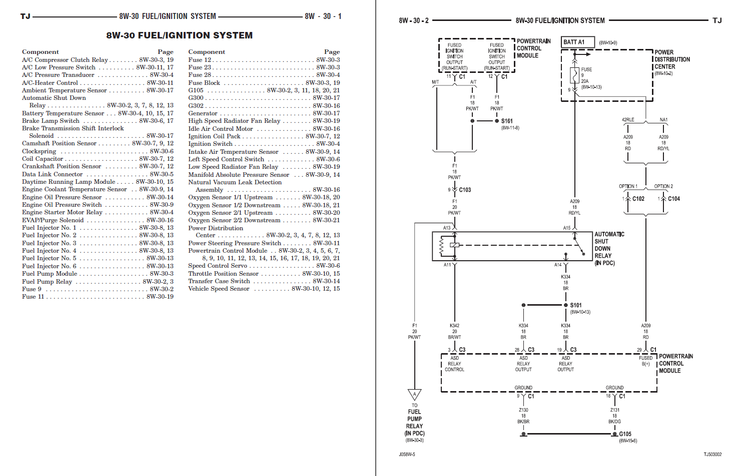 Sample wiring. Sample wiring. 2002 Jeep Wrangler TJ Factory Repair Service  Manual. Free Shipping