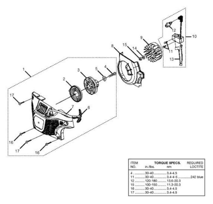 Ignition Module Coil Kit 984883001 Homelite And 21 Similar Items