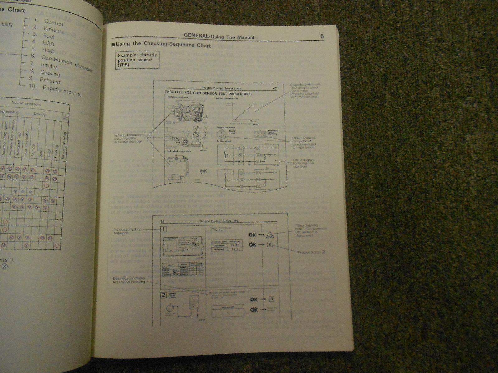 1987 MITSUBISHI Cordia Tredia Service Repair Shop Manual 4 VOL SET FACTORY OEM
