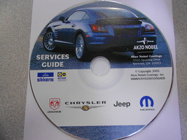 Akzo Nobel Coatings Services Guide Dvd Cd - $19.75