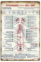 Reproduction Studebaker Champion 9G-1950 Sign - $25.74