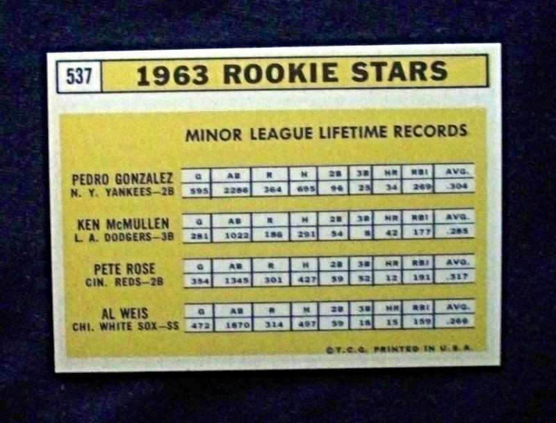1963 Topps Baseball #537 Pete Rose [] Cincinnati Reds (RC) Repro