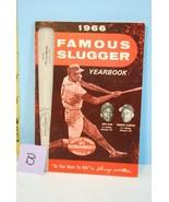 1966 Louisville Slugger Famous Slugger Clemente... - $27.84
