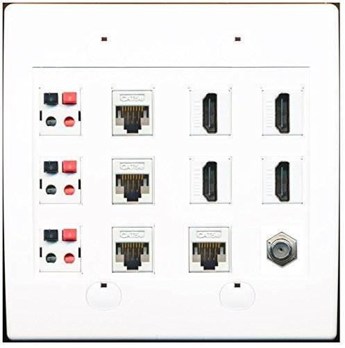 RiteAV 4 Port HDMI 4 Cat5e Ethernet 3 Speaker Jacks and Coax Cable TV Wall Plate for sale  USA