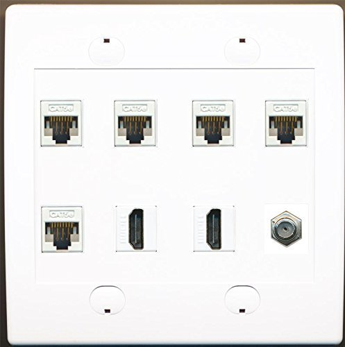 RiteAV 5 Ports Cat5e Ethernet 2 x HDMI and 1 Coax Cable TV Wall Plate White for sale  USA