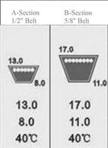 REPLACEMENT BELT FOR SCAG 483741 FITS MODELS: SCZ61V,SCZ72V,SMT-72V,STT-28CAT-SS image 2