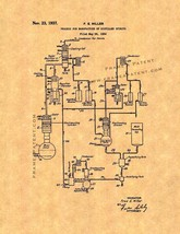 Process for Manufacture Of Distilled Spirits Patent Print - $7.95+