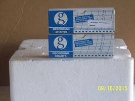 4 FanFold Packs Graphic Controls FoxBoro GC-85282 FanFold Chart Paper - $38.61