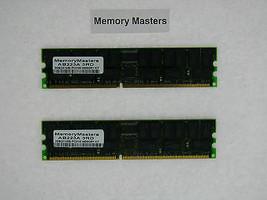 AB223A 2GB 2x1GB PC2100 DDR-266 Reg Memory Kit for HP Integrity