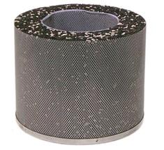 Allerair Carbon Replacement filter for AirMedic Pro 5 Plus Exec - €149,48 EUR