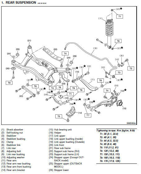 2000 - 2004 Subaru Outback Factory Service Repair Fsm Manual   Wiring Diagram