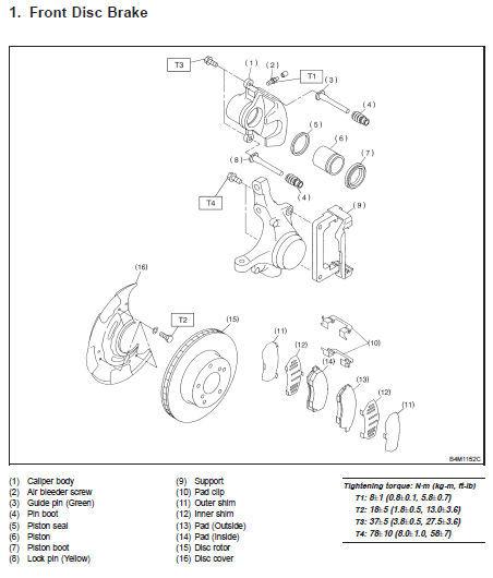 1995 - 1999 Subaru Legacy Service Repair Fsm Manual   Electrical Wiring Diagrams