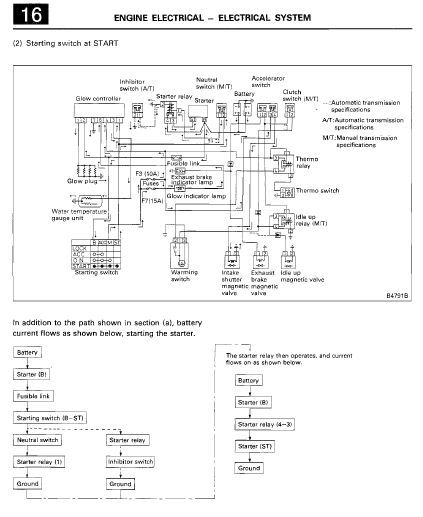 Mitsubishi Fuso 1992 - 1995 Fe Fg Fh Fk Fm Series Truck Service Repair Manual