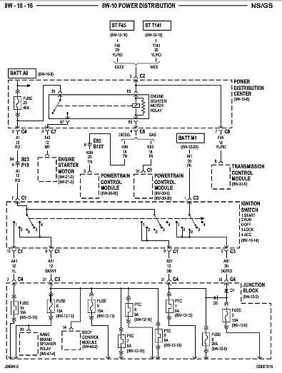 Chrysler Voyager Diagrams Manual