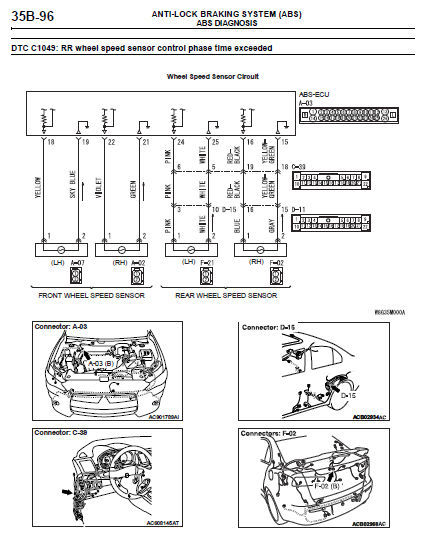 2014 - 2015 MITSUBISHI LANCER ULTIMATE FACTORY SERVICE REPAIR WORKSHOP MANUAL