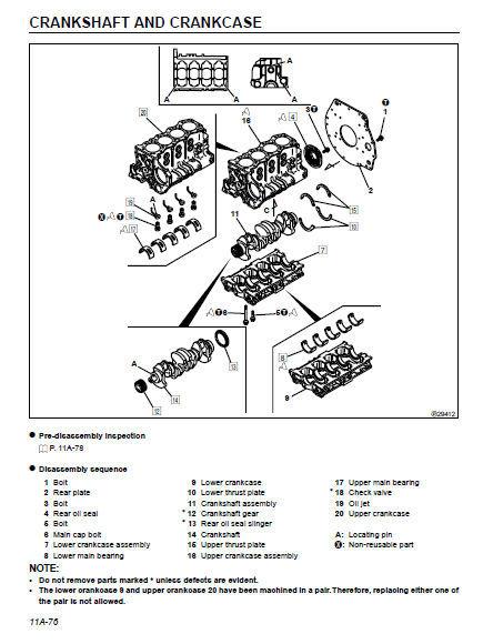 Mitsubishi 1996 - 2001 Fuso Fe Fg Fh Fk Fm Series Diesel Truck Service Manual