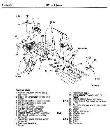 1994 1995 1996 1997 1998 1999 2000 MITSUBISHI FTO FACTORY SERVICE REPAIR MANUAL
