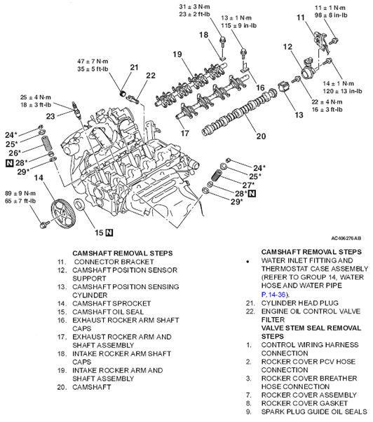 Service Manual Car Manuals Free Online 2006 Mitsubishi: MITSUBISHI ECLIPSE 2006 2007 2008 FACTORY SERVICE REPAIR