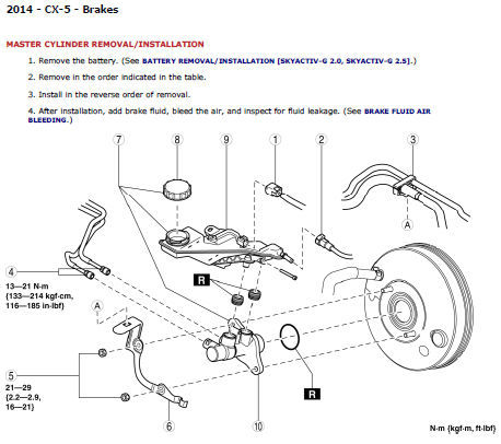 mazda 2014 cx 5 cx5 factory service repair workshop fsm mazda cx 5 wiring diagram 2006 mazda mx 5 wiring diagram