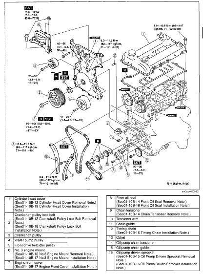 2008 mazda 3 service manual