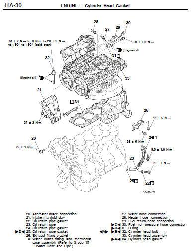 Mitsubishi Lancer Evolution Vii 2001 2002 2003 Factory