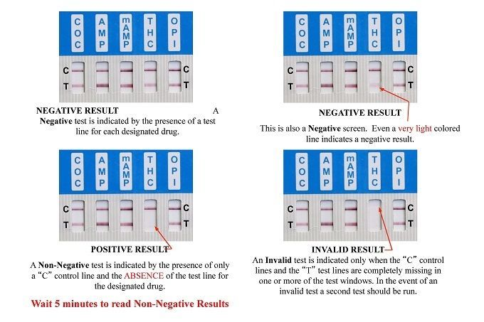 25 of 10 Panel Drug Tests Test MAMP AMP OPI THC PCP BAR MDMA MTD COC image 2