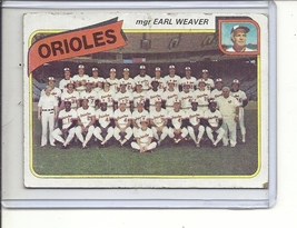 (B-3) 1980 Topps #404: Orioles Team Checklist - marked - $1.00